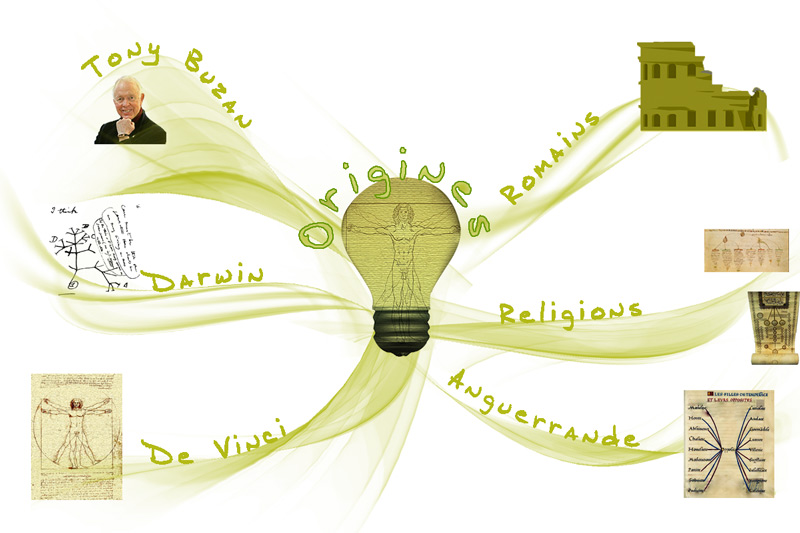 Mind map origines