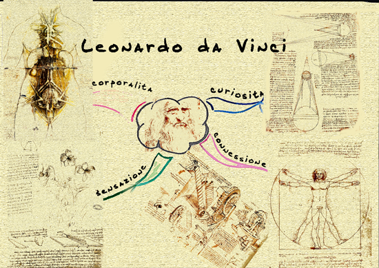 mind map de Leonard de vinci